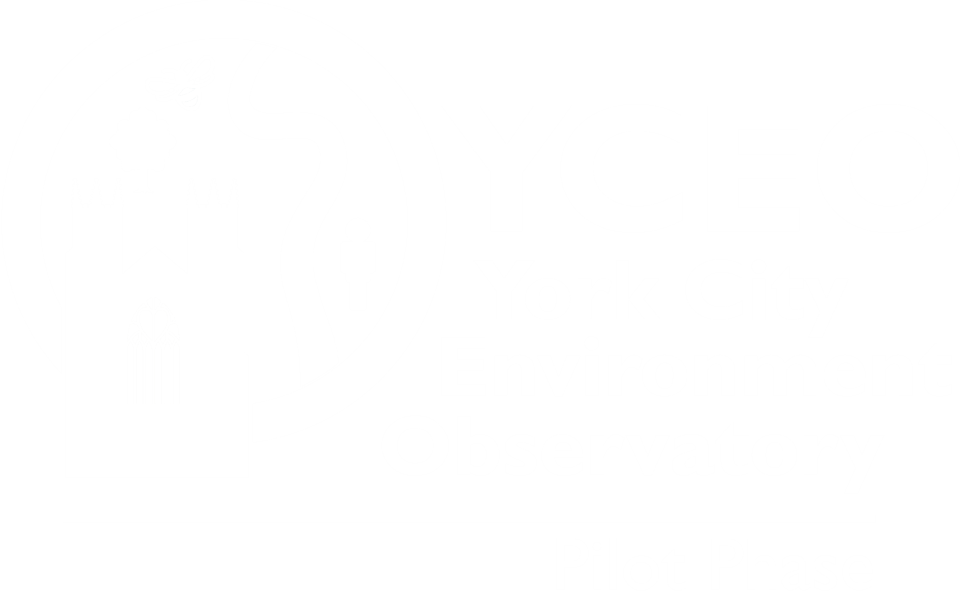 York Open Data: YCEO